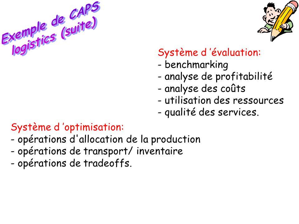 Exemple de CAPS logistics (suite)