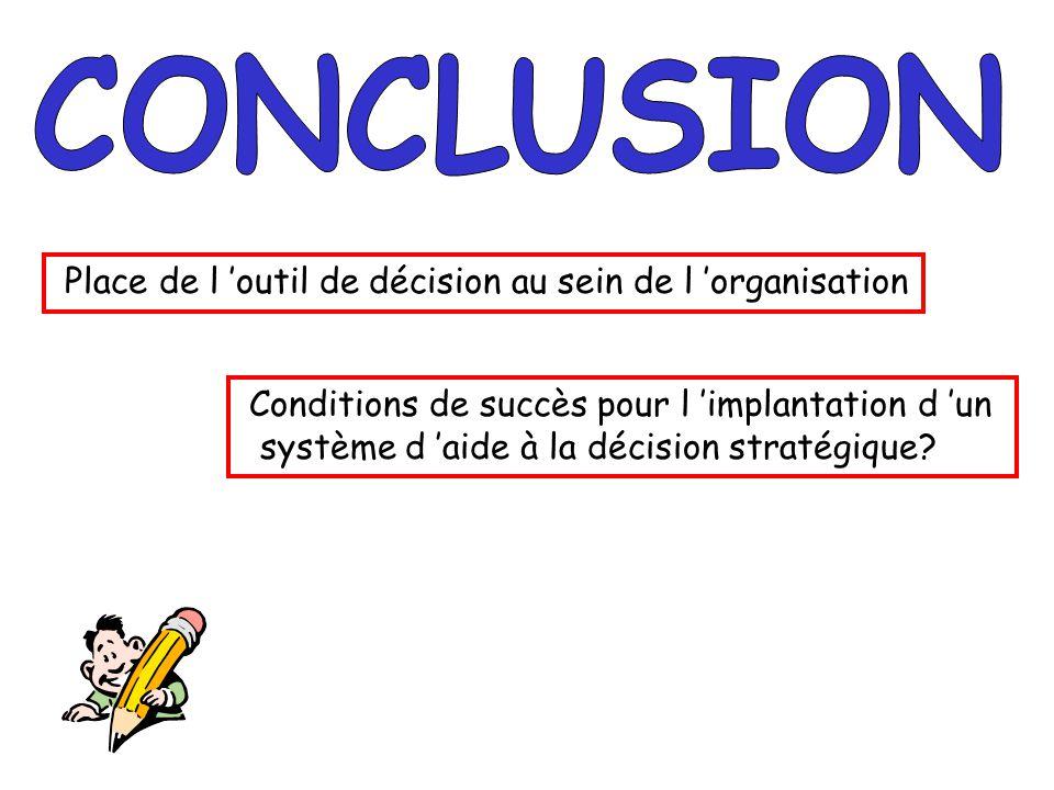 CONCLUSION Place de l 'outil de décision au sein de l 'organisation