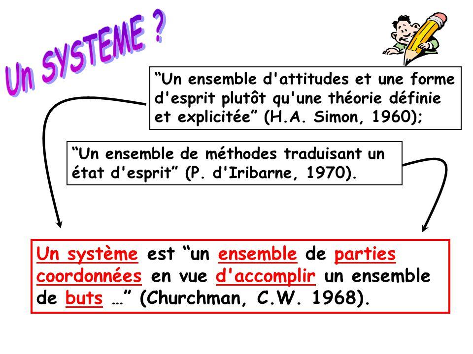 Un SYSTEME Un ensemble d attitudes et une forme d esprit plutôt qu une théorie définie et explicitée (H.A. Simon, 1960);