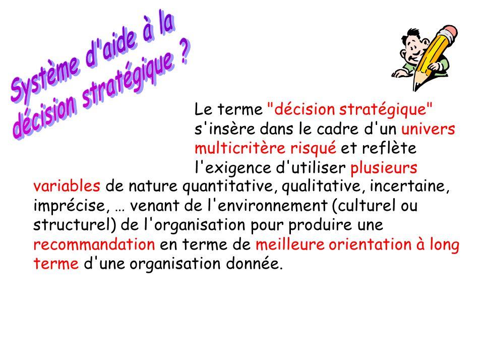 Système d aide à la décision stratégique