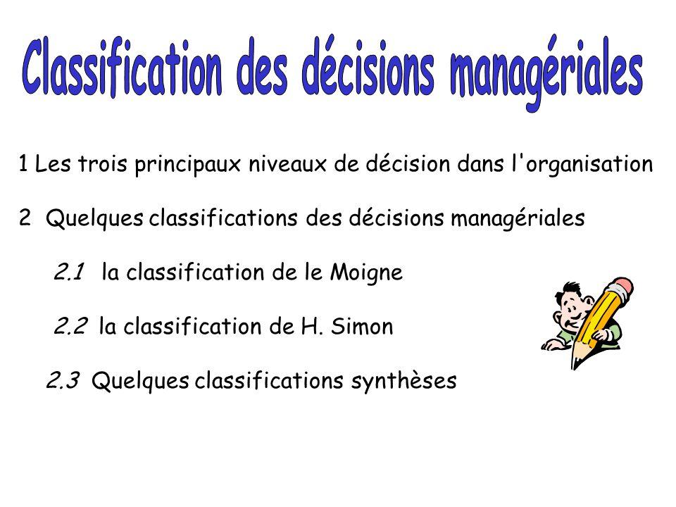 Classification des décisions managériales