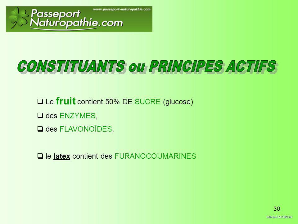 CONSTITUANTS ou PRINCIPES ACTIFS