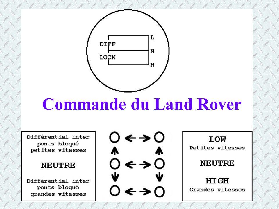 Commande du Land Rover