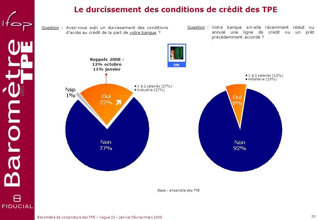 Le durcissement des conditions de crédit des TPE