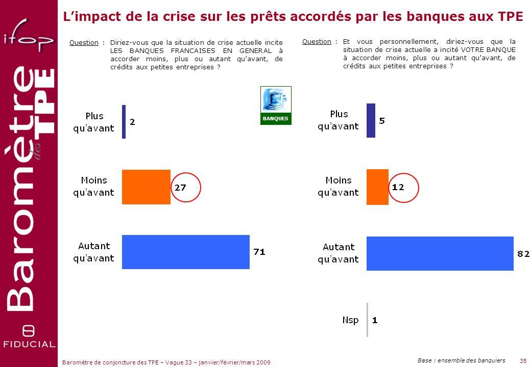 L'impact de la crise sur les prêts accordés par les banques aux TPE