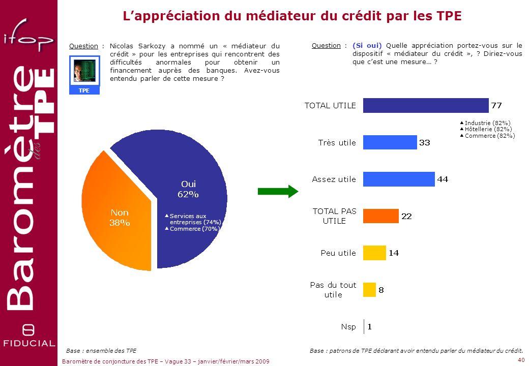 L'appréciation du médiateur du crédit par les TPE