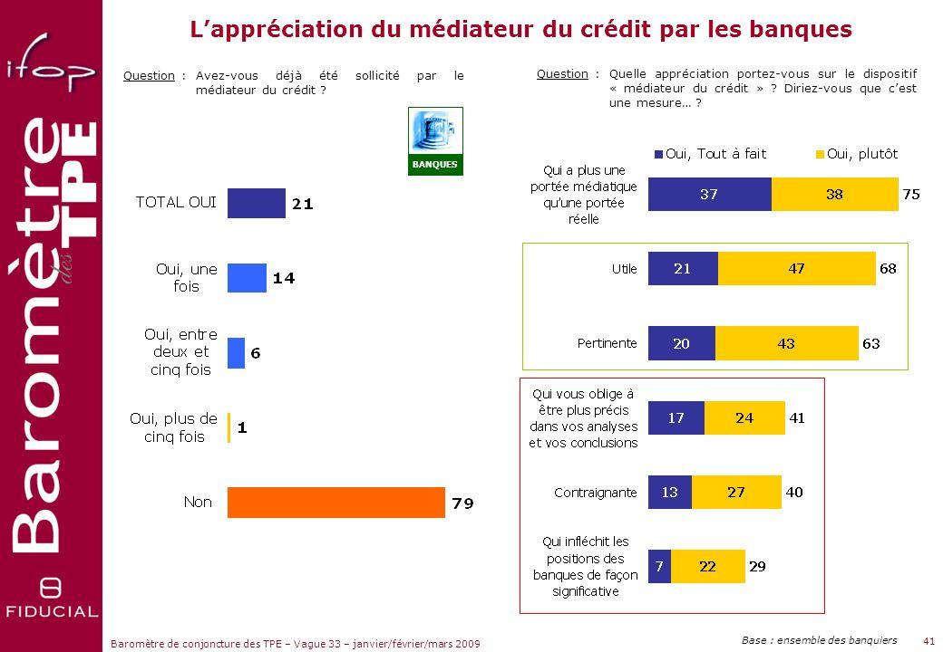 L'appréciation du médiateur du crédit par les banques