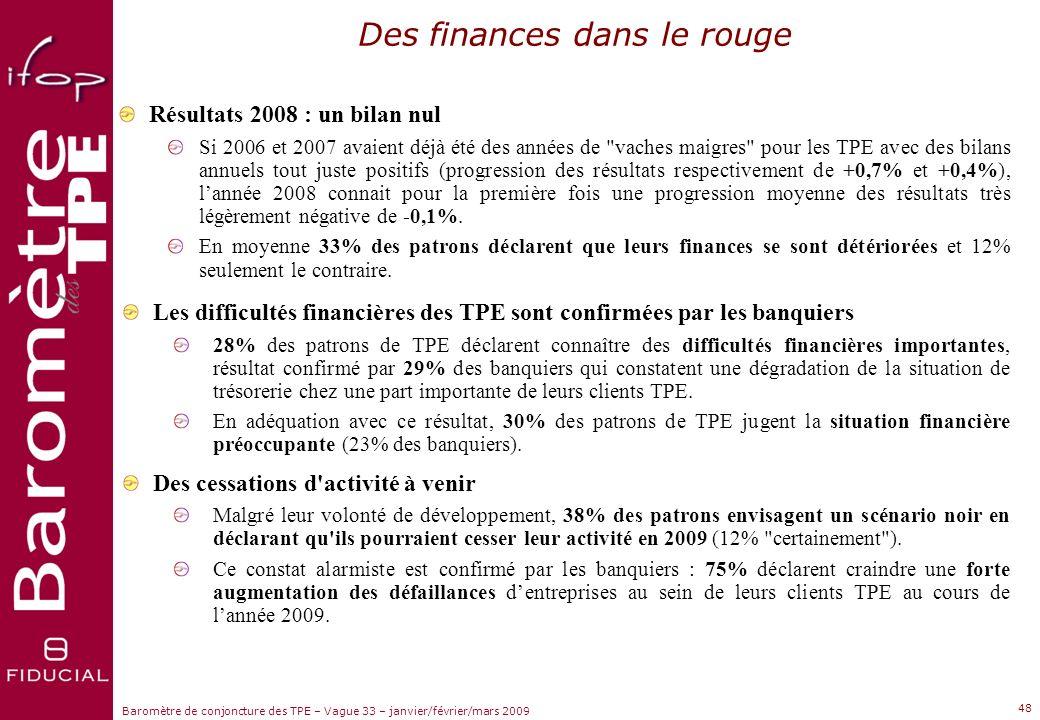 Des finances dans le rouge