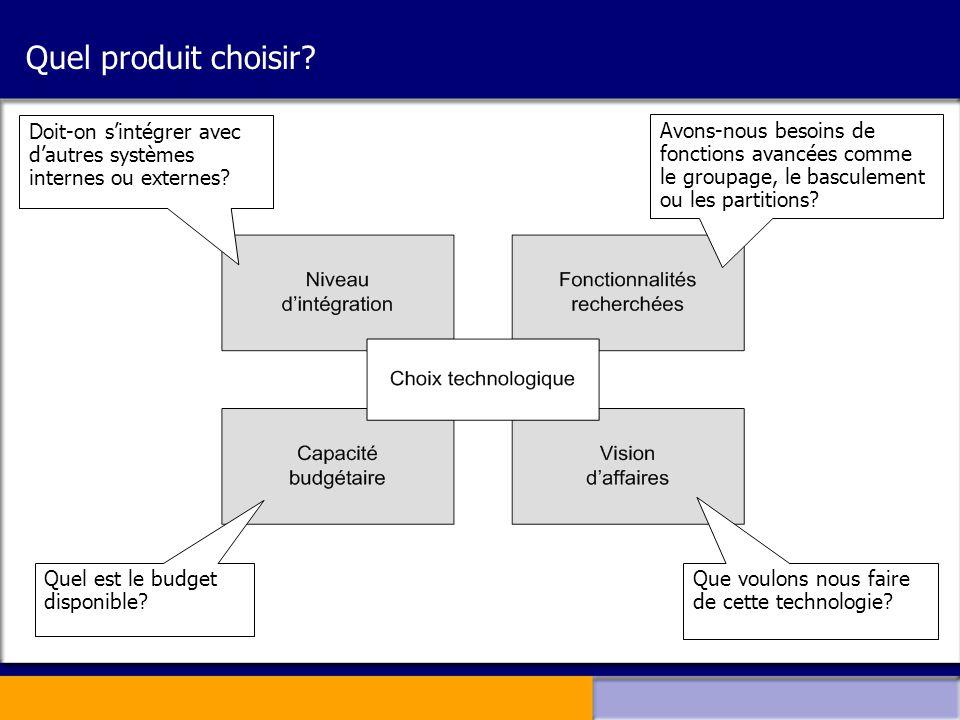 Quel produit choisir Doit-on s'intégrer avec d'autres systèmes internes ou externes