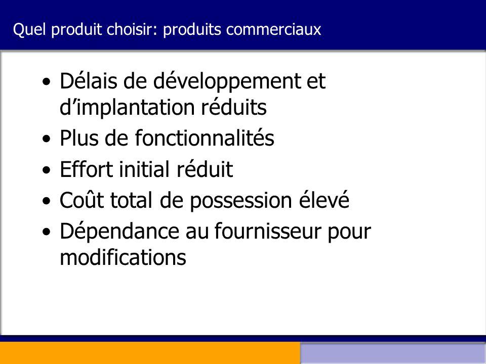 Quel produit choisir: produits commerciaux