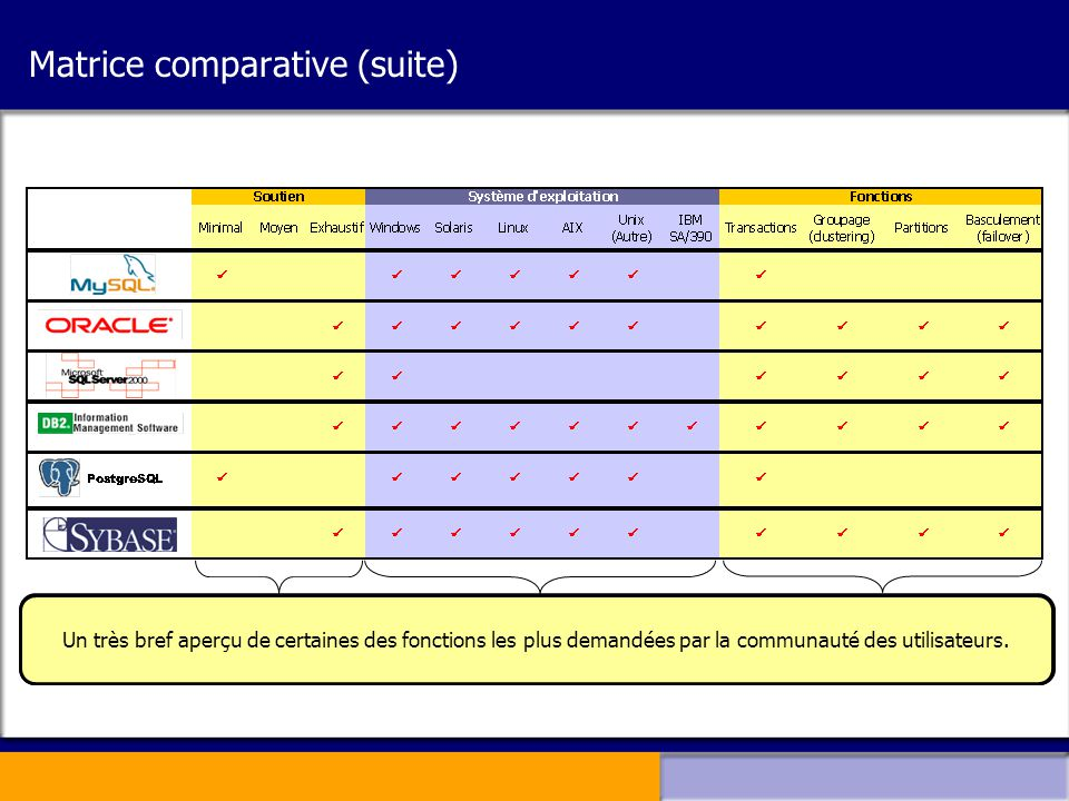 Matrice comparative (suite)