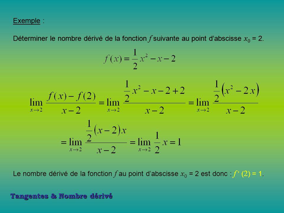 Exemple : Déterminer le nombre dérivé de la fonction f suivante au point d'abscisse x0 = 2. Exemple :