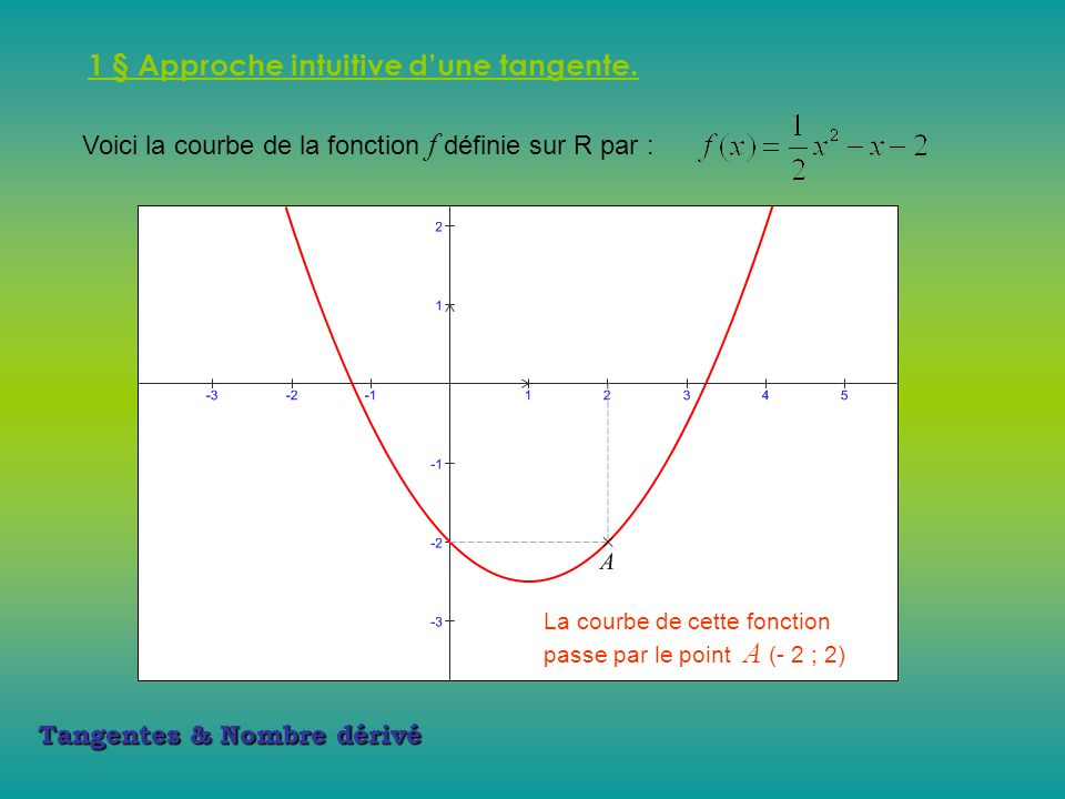 1 § Approche intuitive d'une tangente.