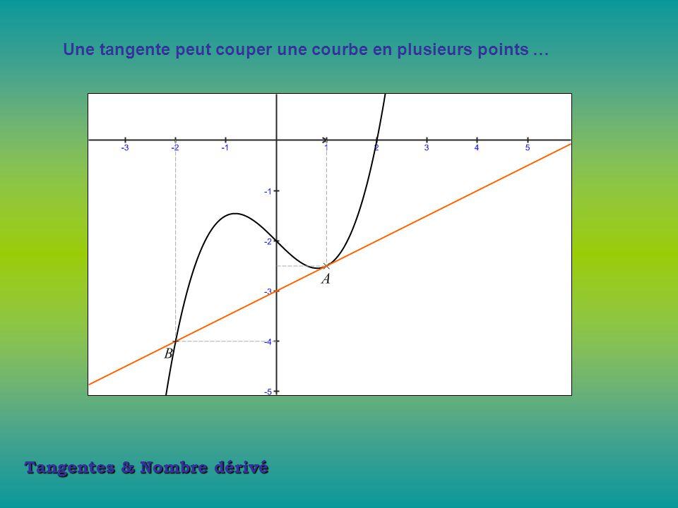 Une tangente peut couper une courbe en plusieurs points …