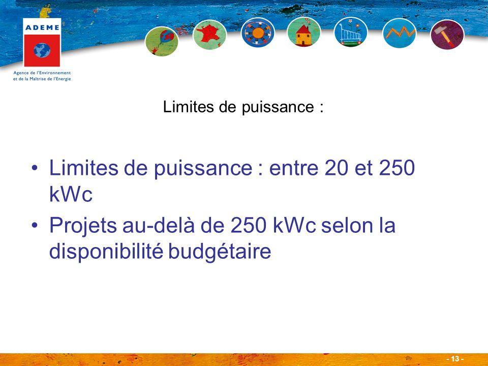 Limites de puissance : entre 20 et 250 kWc