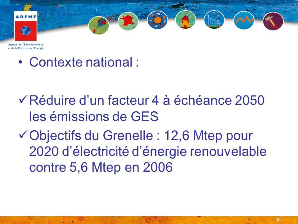 Contexte national : Réduire d'un facteur 4 à échéance 2050 les émissions de GES.