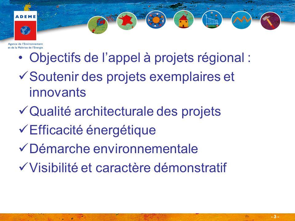Objectifs de l'appel à projets régional :