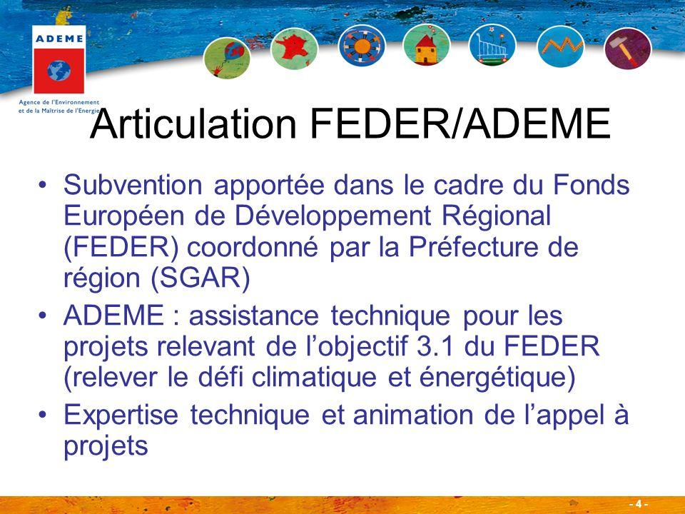 Articulation FEDER/ADEME