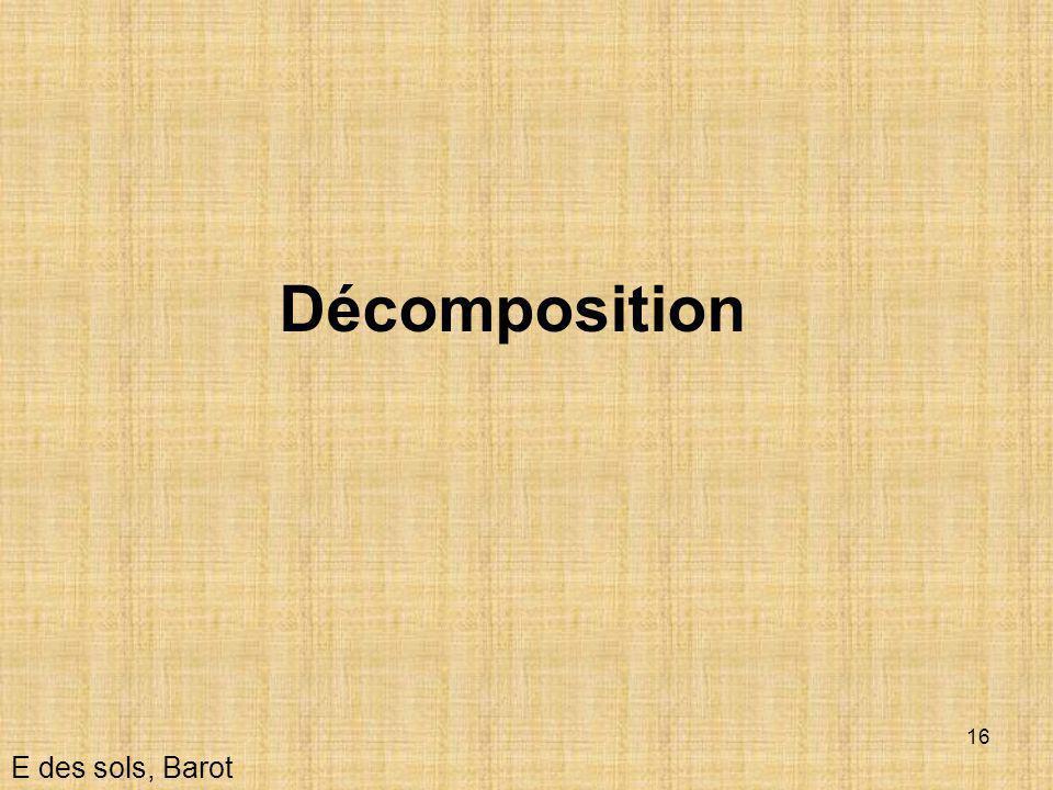 Décomposition E des sols, Barot