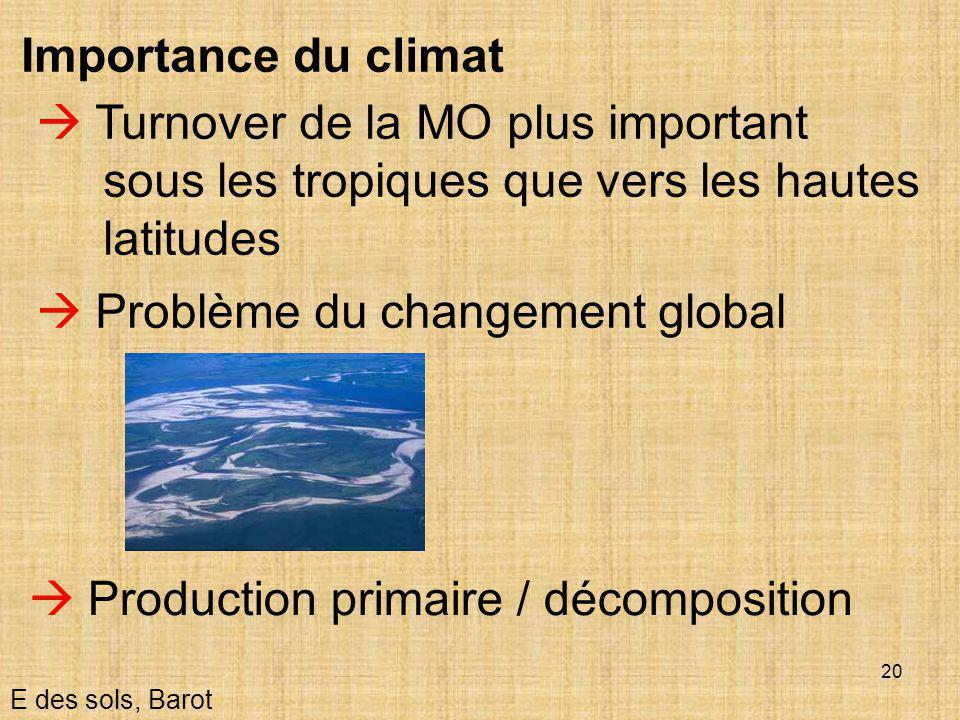  Problème du changement global