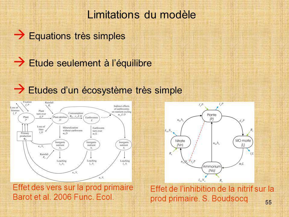  Equations très simples  Etude seulement à l'équilibre