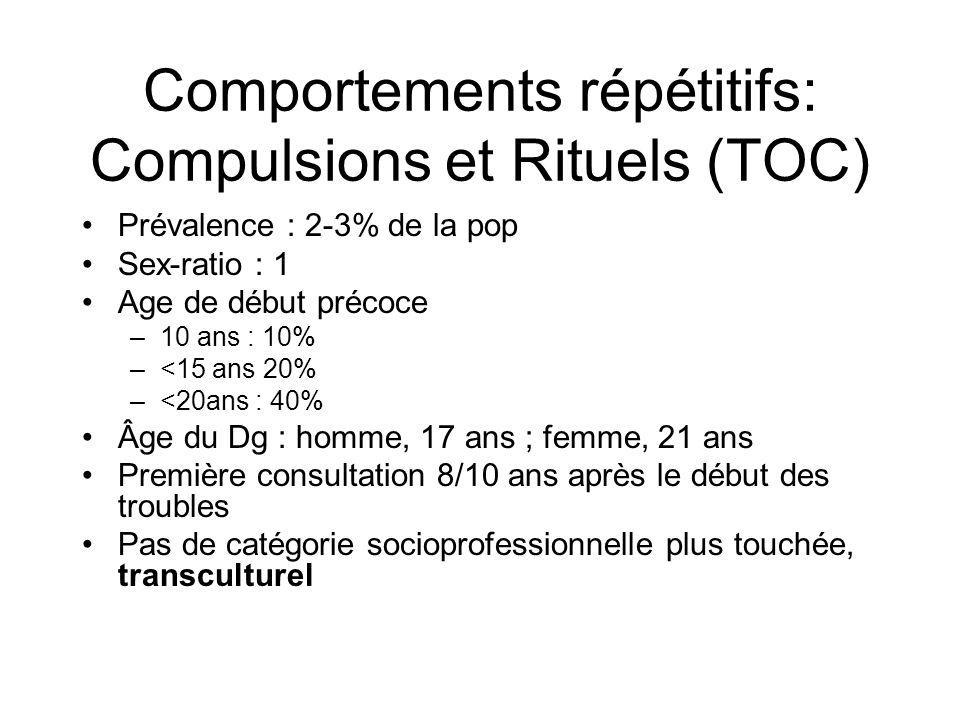 Comportements répétitifs: Compulsions et Rituels (TOC)