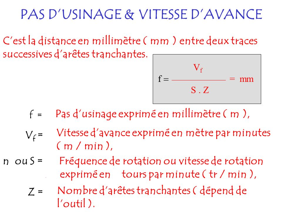 PAS D'USINAGE & VITESSE D'AVANCE