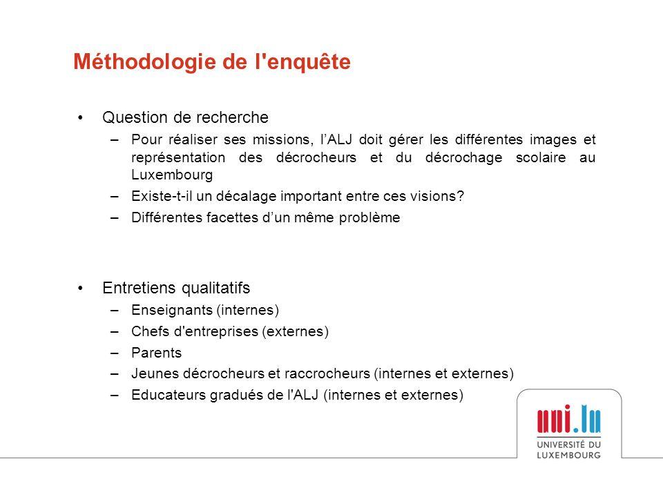 Méthodologie de l enquête
