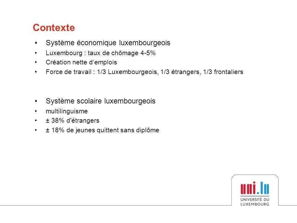 Contexte Système économique luxembourgeois