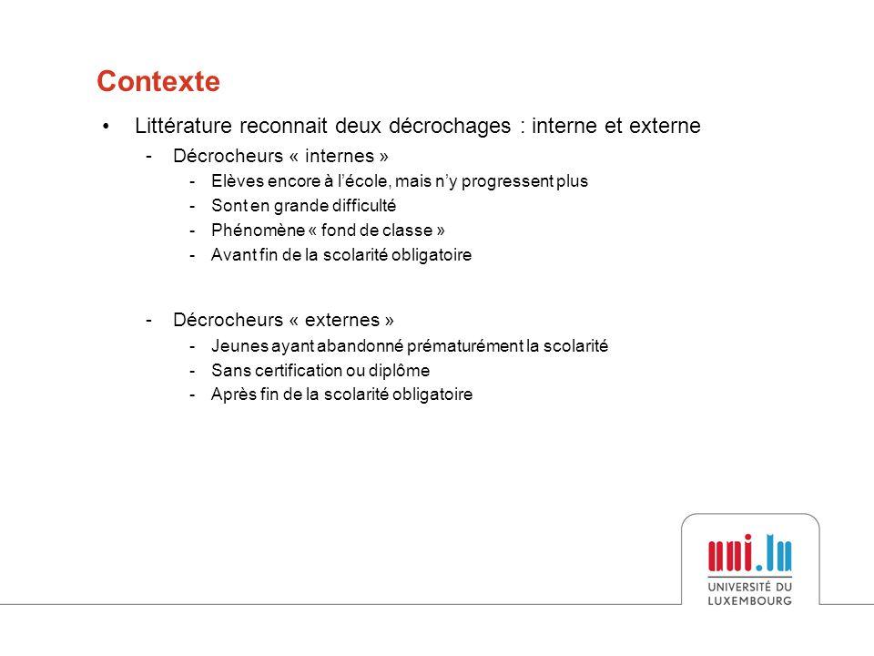 Contexte Littérature reconnait deux décrochages : interne et externe