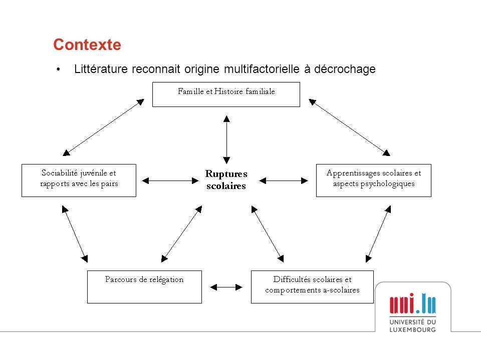 Contexte Littérature reconnait origine multifactorielle à décrochage