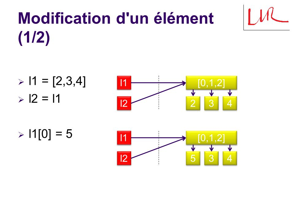 Modification d un élément (1/2)