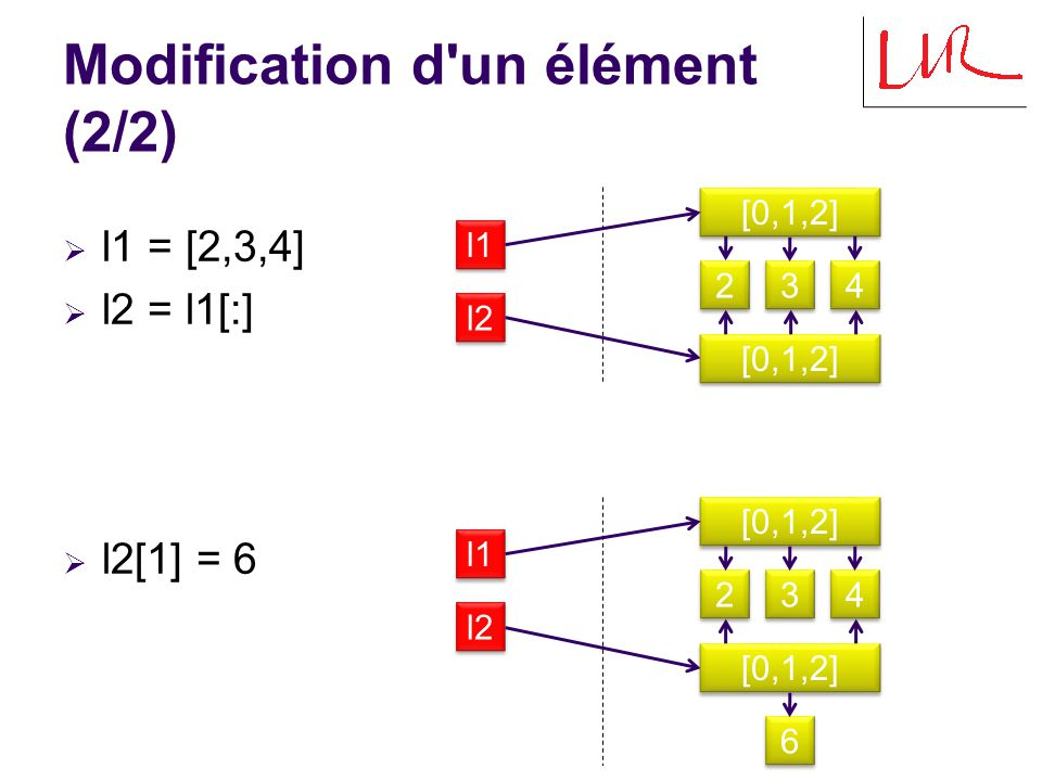 Modification d un élément (2/2)