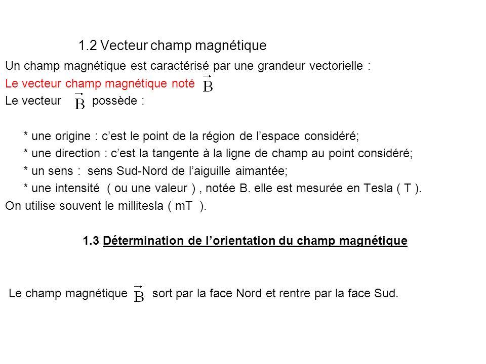 1.2 Vecteur champ magnétique