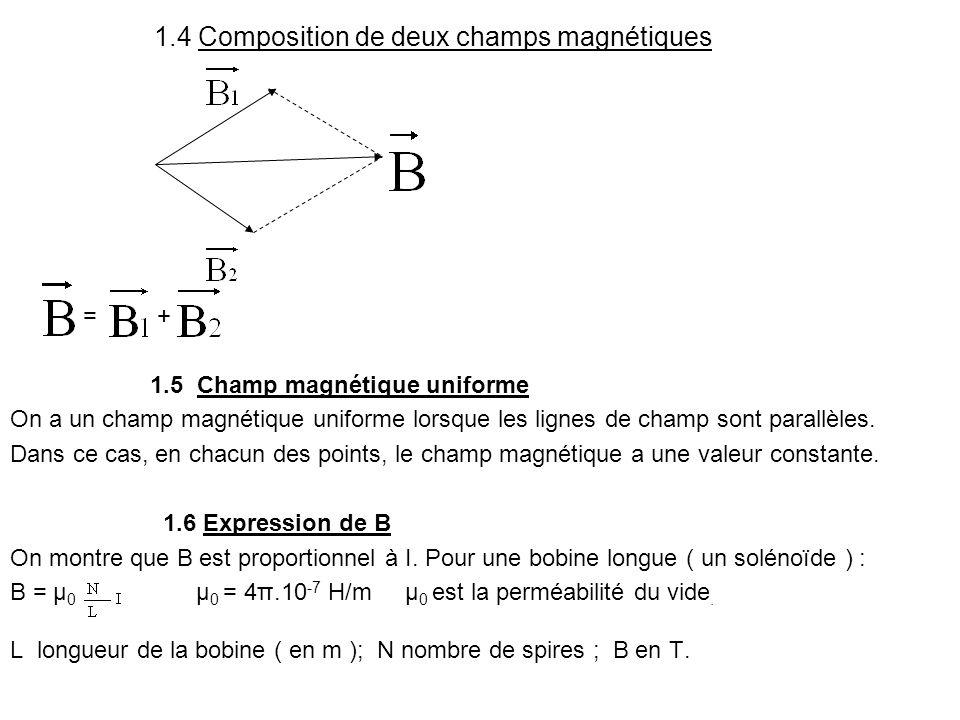 1.4 Composition de deux champs magnétiques