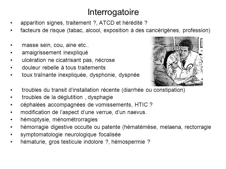 Interrogatoire apparition signes, traitement , ATCD et hérédité