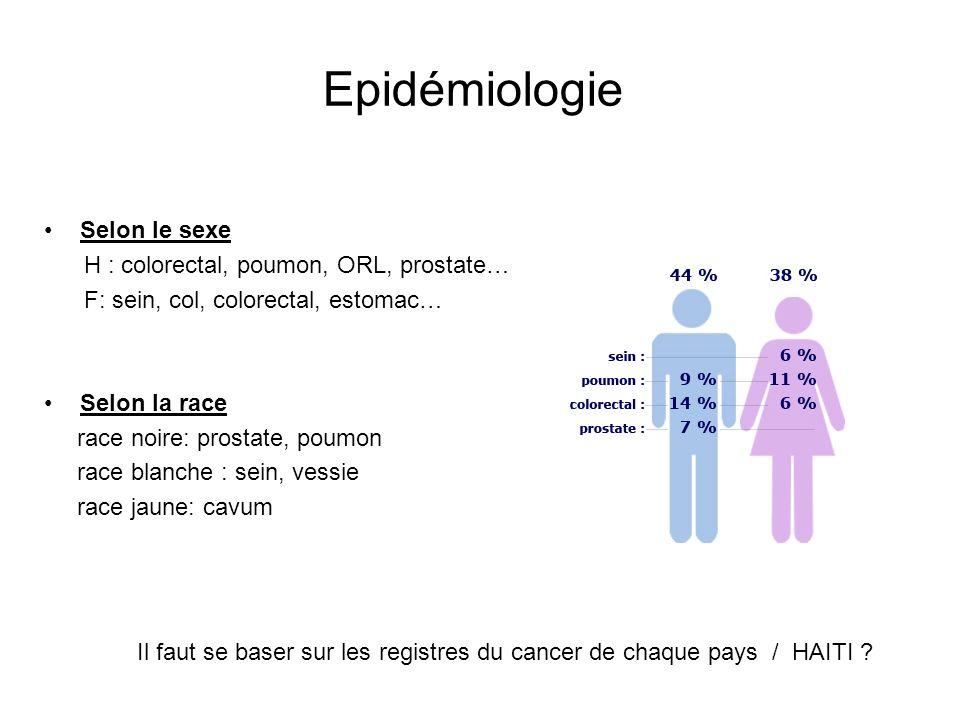 Epidémiologie Selon le sexe H : colorectal, poumon, ORL, prostate…
