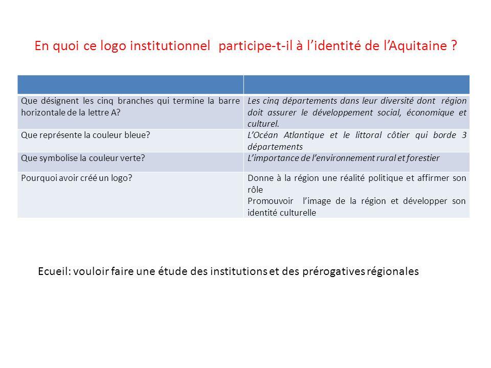 En quoi ce logo institutionnel participe-t-il à l'identité de l'Aquitaine