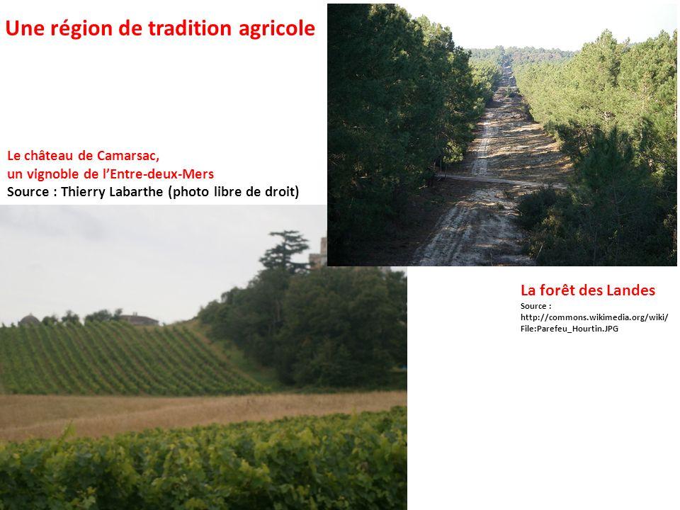 Une région de tradition agricole