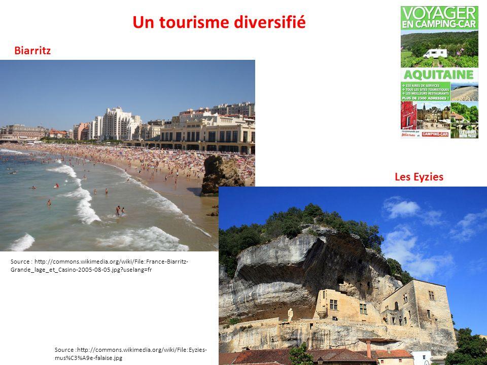 Un tourisme diversifié
