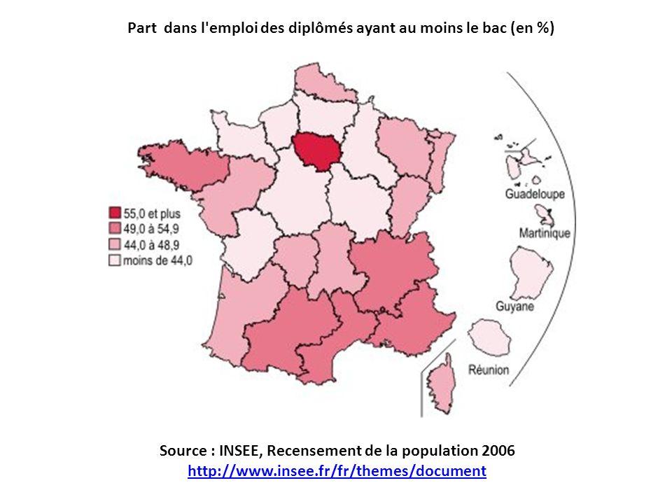 Source : INSEE, Recensement de la population 2006