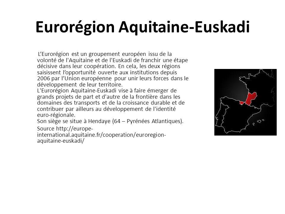 Eurorégion Aquitaine-Euskadi