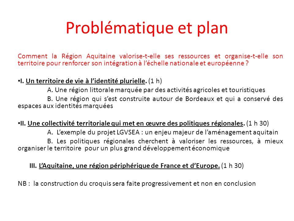 Problématique et plan
