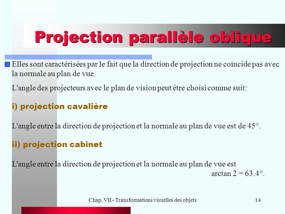 Projection parallèle oblique