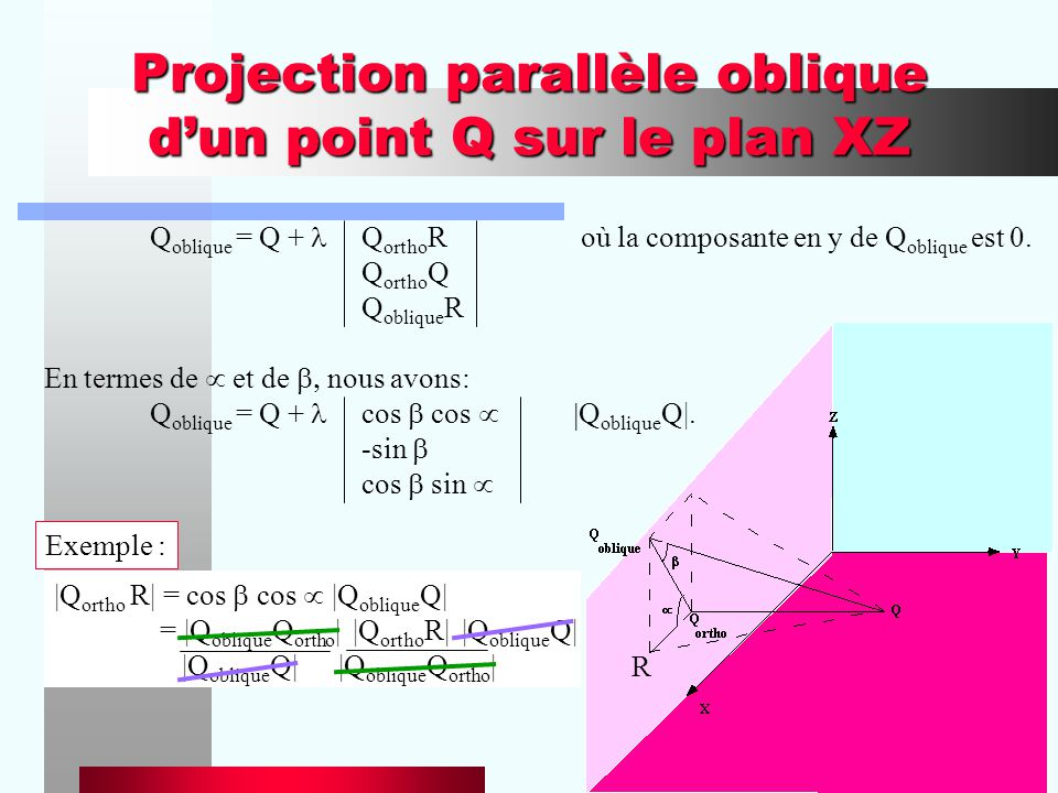 Projection parallèle oblique d'un point Q sur le plan XZ