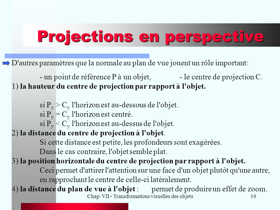 Projections en perspective