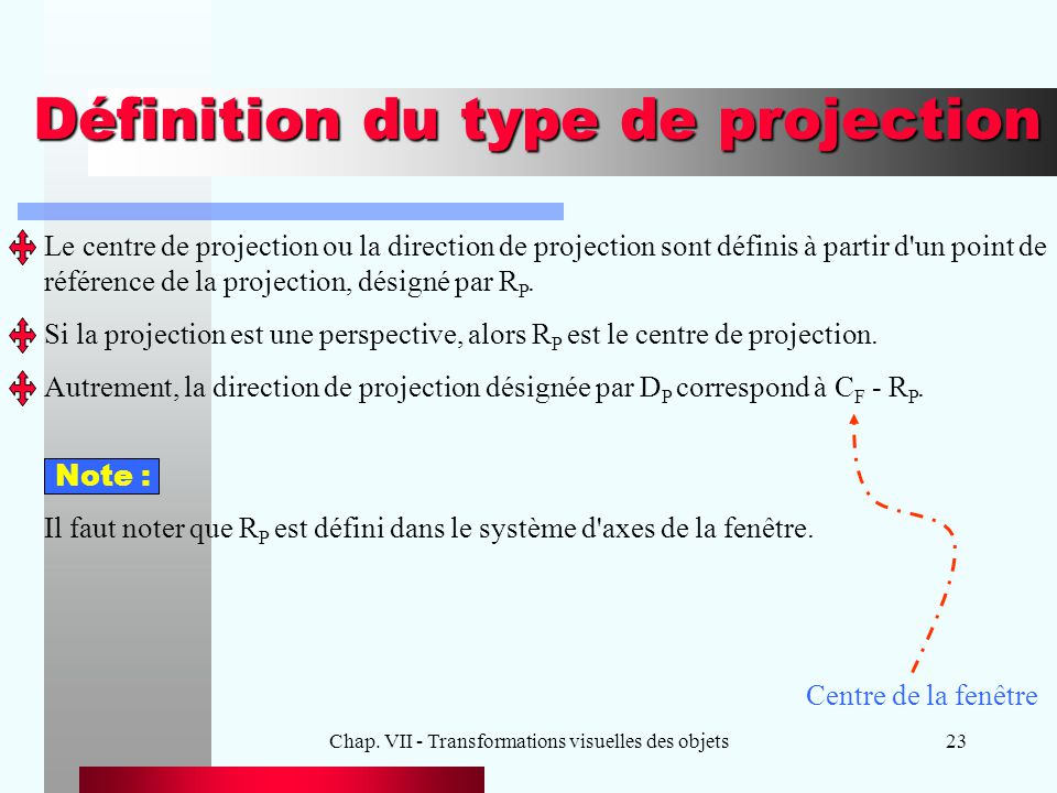 Définition du type de projection