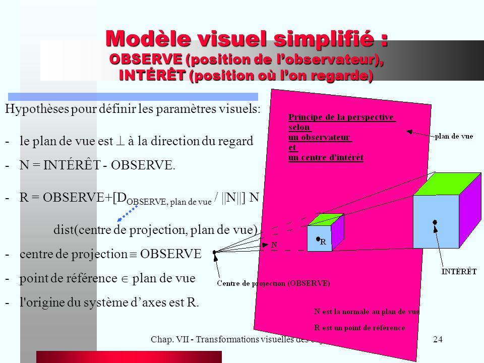 Chap. VII - Transformations visuelles des objets