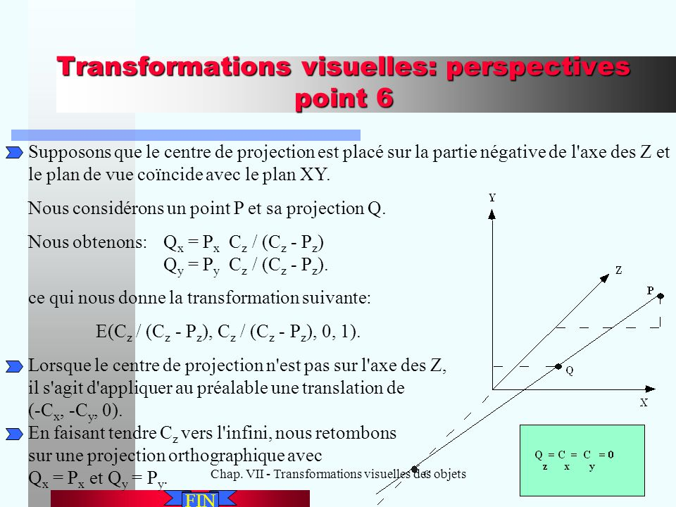 Transformations visuelles: perspectives point 6