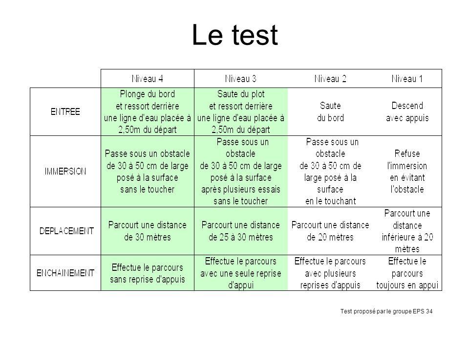 Le test Test proposé par le groupe EPS 34